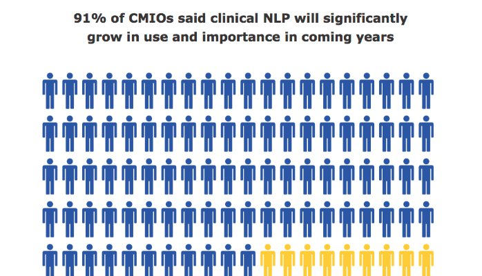 CMIOs-Importance-of-Clinical-NLP