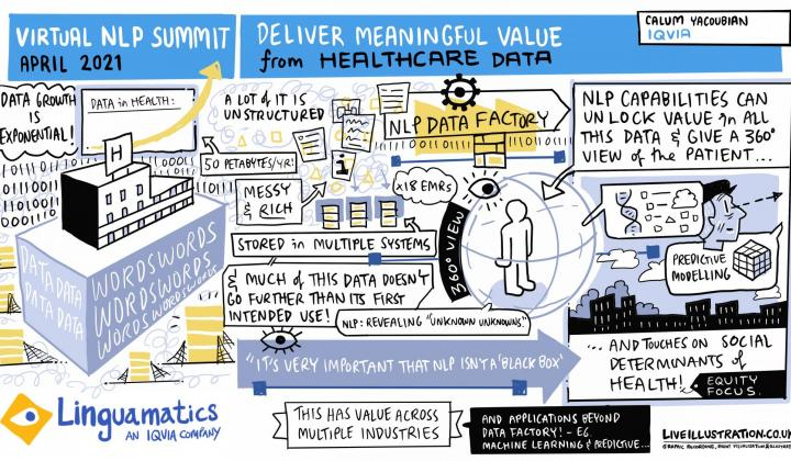 NLP Summit 2021: Deliver meaningful value from healthcare data - Calum Yacoubian