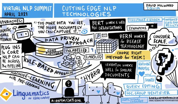 NLP Summit 2021: Cutting edge NLP technologies - David Milward