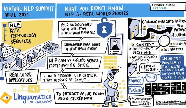 NLP Summit 2021: What you didn't know: NLP for real world studies - Edmund Drage - IQVIA
