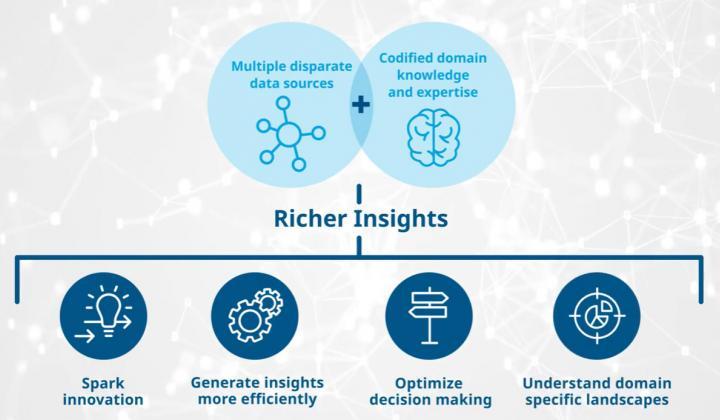NLP Insights Hub