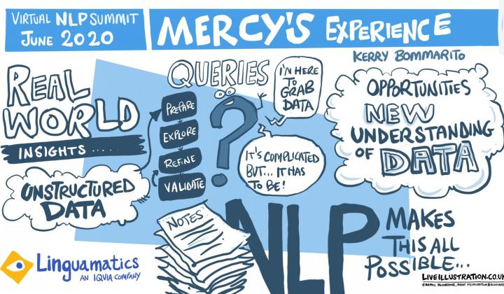 Webinar: Mercy's Experience with NLP of EHR Data for Real World Insights - Kerry Bommarito