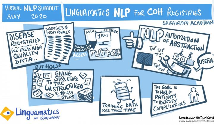 Webinar: Linguamatics NLP for City of Hope Registries - Srisairam Achuthan