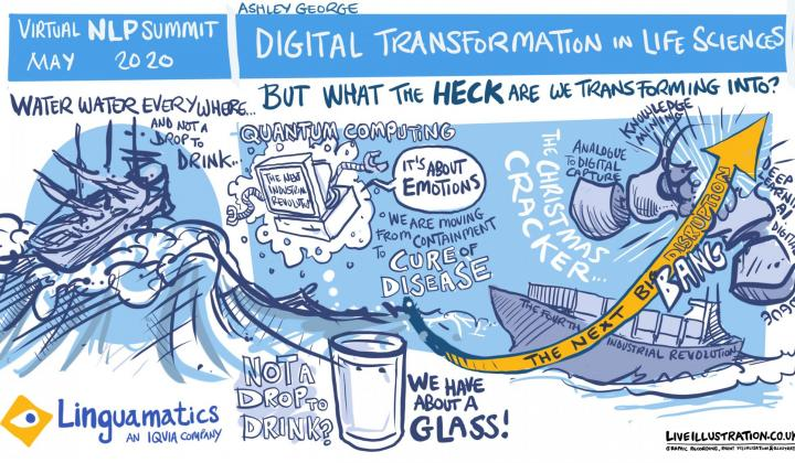 Webinar: Digital transformation in Life sciences — BUT what the heck are we transforming to?