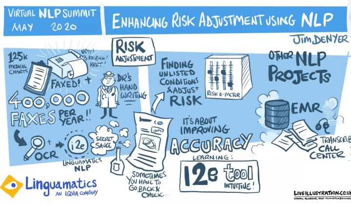 Webinar: Enhancing Risk Adjustment using NLP