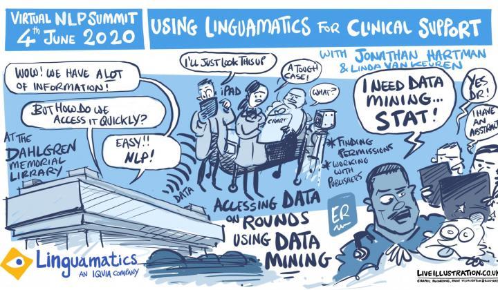 Webinar: Using Linguamatics for Clinical Support