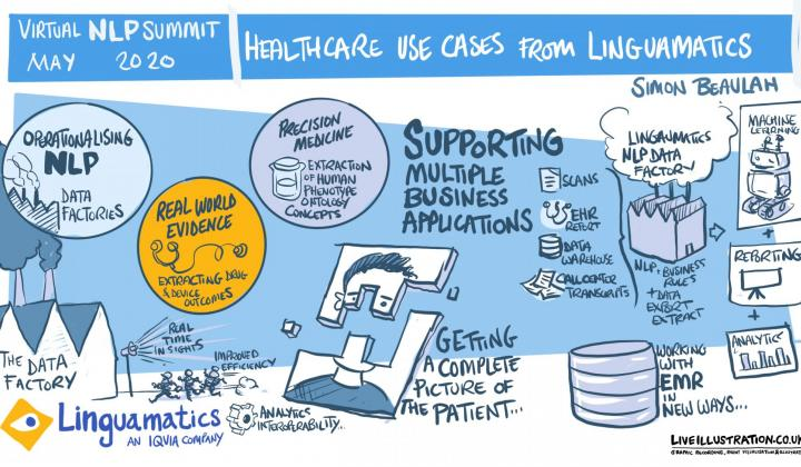 Webinar: Healthcare Use Cases from Linguamatics