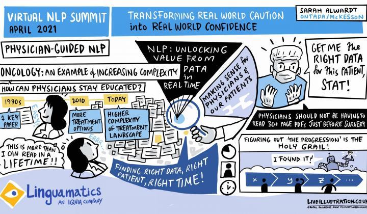 NLP Summit 2021: Transforming Real World Caution into Real World Confidence - Sarah Alwardt - Ontada